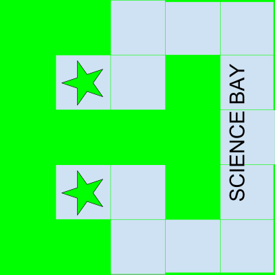 science_bay3