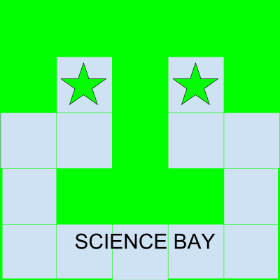 science_bay0